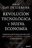 Revolución tecnológica y nueva economía: Todos los secretos contables de Apple, Google, Facebook y Amazon al descubierto