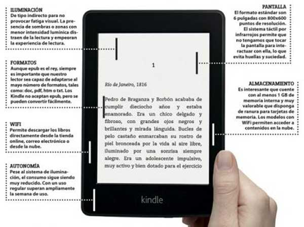 que ebook comprar